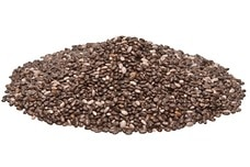 Link to Chia Seeds